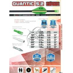 MAXIMAL BACKBONE/SKYLON QUANTIC SAGETI CARBON .003 DIA 5.2 PENE BLAZER SET 6 BUC